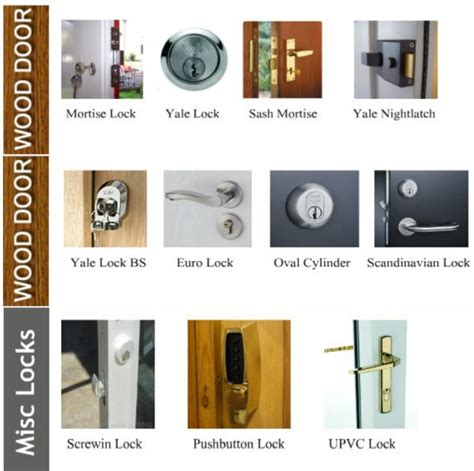 install bedroom door lock guide to different types of door locks glasgow