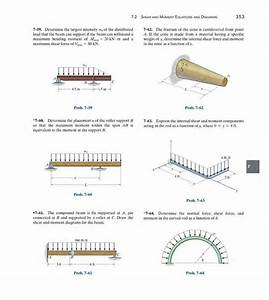 Draw The Shear Diagram For The Compound Beam Which Is Pin