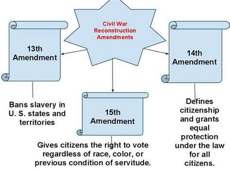 15th Amendment Quotes About Quotesgram