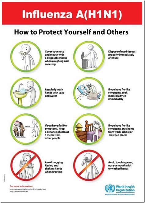 How To Protect Yourself And Others From Influenza A(h1n1