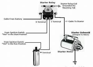 89 Mustang Gt Alternator Wiring Diagram
