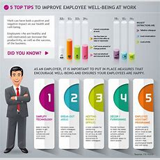 Improve Employee Wellbeing And See Their Productivity Grow #infographic  Improvement Partners
