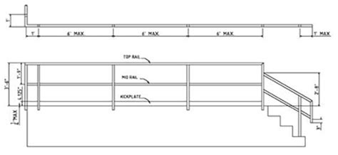 Exterior Stair Diagram Safety Stair Diagram