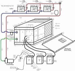 Diagram  Vav Box Diagram