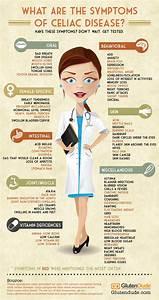 Celiac Info