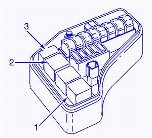 Volvo S70 2000 Engine Fuse Box  Block Circuit Breaker Diagram