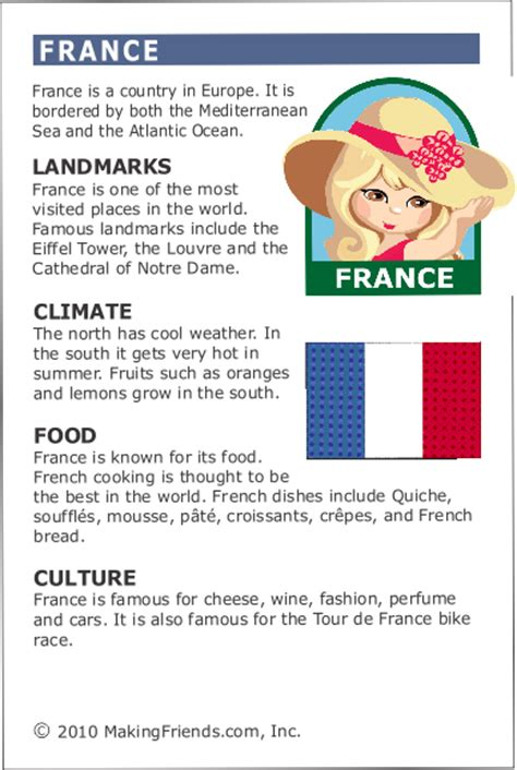 Facts about France - MakingFriends