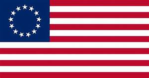File Flag Of The United States  1777-1795  Svg