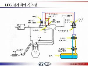Pass And Seymour 4 Way Switch Diagram