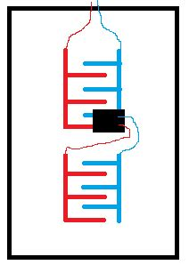 Electrical What Split Bus Panel How