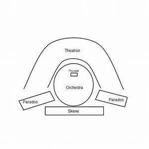 History  U0026 Architecture Of Ancient Greek Theaters