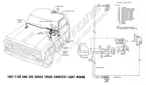 Harley Davidson Sportster Neutral Switch Light Wiring