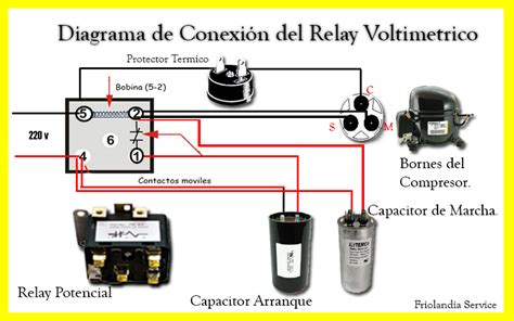 c 243 mo conectar un relay potencial friolandia