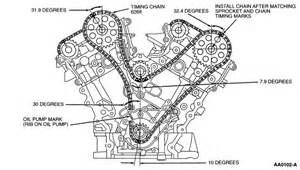 similiar 1999 ford taurus engine diagram keywords 1999 ford taurus engine diagram