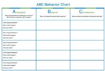 Abc Behaviour Chart Template by Schools And Childcare Children S Specialized Hospital