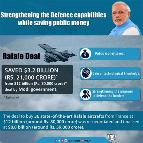 Rafale Deal Not Complete As Yet