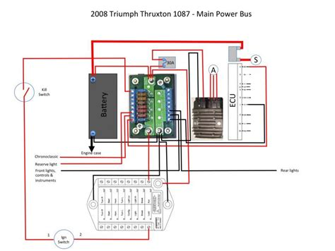 wiring a thruxton with a motogadget m unit triumph triumph rat motorcycle