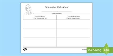 Character Motivation Worksheet  Activity Sheet  Character Traits