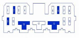 Ford Ikon Fuse Box Wiring Diagram