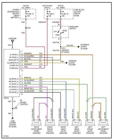 diagramas automotrices pregunta por el que necesites