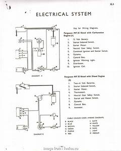 8 Popular Diesel Engine Starter Wiring Diagram Photos