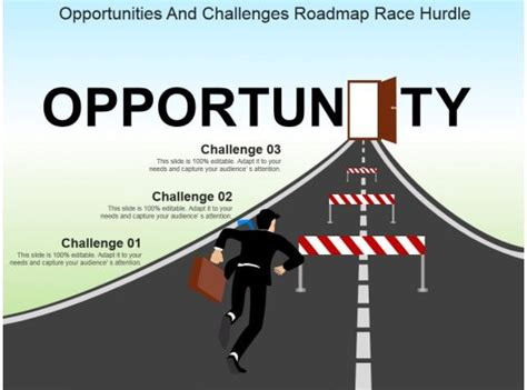 Opportunities And Challenges Roadmap Race Hurdle