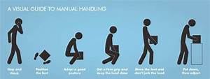 Avoiding The Costs Of Manual Handling  U0026 Risks With A Lift