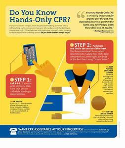 Image Result For Visual For Cpr Instructions Compressions