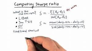 Computing sharp... Sharpe Ratio