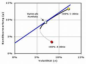 Indifferenzkurve Berechnen : portfoliotheorie optimales portfolio ~ Themetempest.com Abrechnung