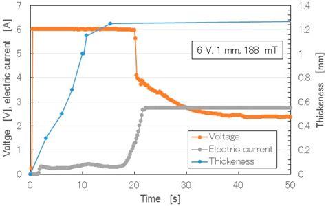 Electrical Diagram Latex
