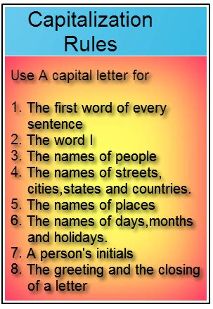 English Title Capitalization Rules