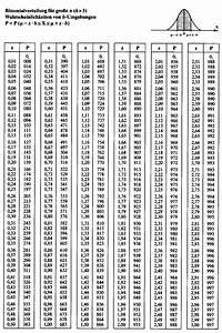 Stochastik N Berechnen : unterrichtsmaterialien im fach mathematik ~ Themetempest.com Abrechnung