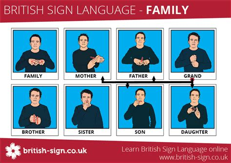 Family Signs  British Sign Language. Hand Generated Lettering. Vehicle Lettering. Acute Interstitial Signs. Engagement Banners. 10th December Signs Of Stroke. Ready Signs Of Stroke. Deadpool 2 Logo. Car Suzuki Stickers