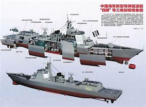 China Launches More 52D 'Carrier Killer' Destroyers but ...