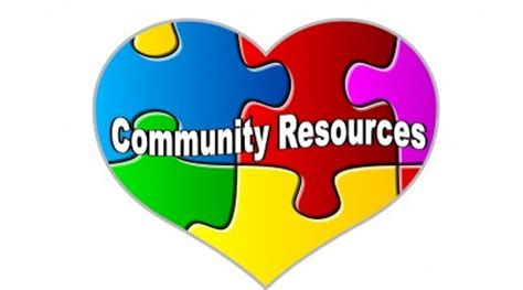 Resources Clipart Community Resources Clipart