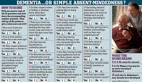 Alzheimer's questionnaire: Test that can reveal if YOU are ...
