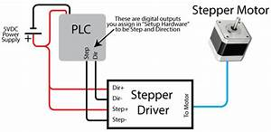 Plc Stepper Motor Control