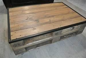 Plan De Travail En Palette : pellmell cr ations la table basse en palettes d 39 anthony ~ Melissatoandfro.com Idées de Décoration