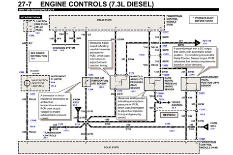 F250 Duty Wiring Schematic by 7 3l Turbo Direct Injection 99 F Duty F250 Wiring