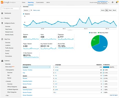 Googleanalyticsdashboard. Food And Nutrition Degree Online. Retail Industry Market Size Power Wash Patio. Best Website Hosting Plans Domain Name Cheap. Mba Programs In Maryland Elderly And Diabetes. Electricians In Minneapolis Cosas Del Futbol. Student Loans For Graduate School. Download Jboss Application Server. Dallas Cosmetology School Ge Monogram Repair
