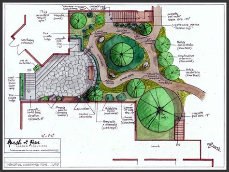 Japanischer Garten Planung by Marsh Fear Garden Solutions Portfolio Of Garden Plans