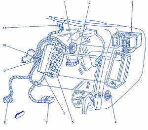 Chevrolet Blazer 4x4 2004 Inside Electrical Circuit Wiring