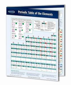 Periodic Table Of The Elements Chart - Science