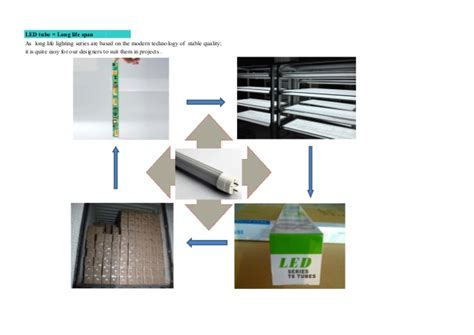 Led Tube Light Specification With Price