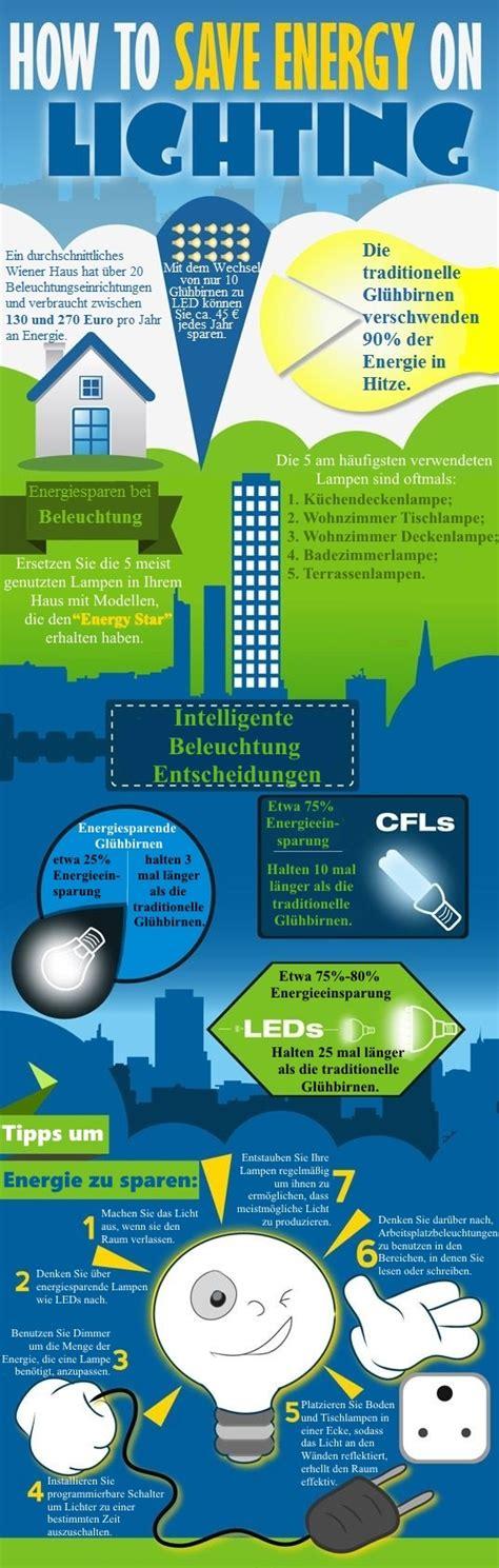 wie kann sparen led panel spart energie in ihrem b 252 ro design led austria wien