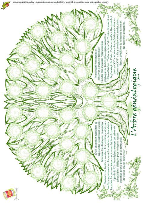 coloriage severine aubry arbre genealogique sur