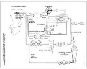 similiar mercury outboard 115 hp wiring keywords mercury outboard tachometer wiring diagram additionally 115 hp mercury
