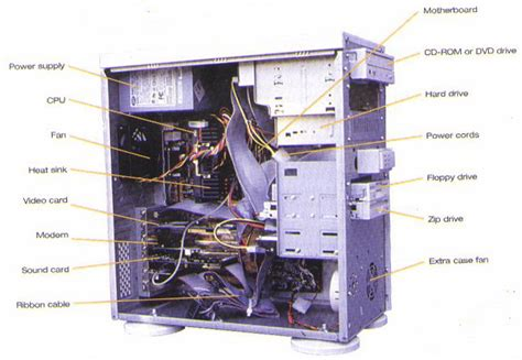 System Unit Computer Information Technology