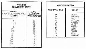 E30 Wiring Diagram Basics